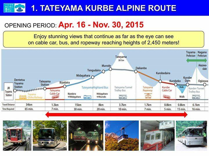 Japan Alps_Route Tateyama_1